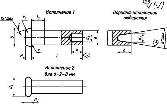 ГОСТ 12642-80 Заклепки полупустотелые с плоской головкой. Технические условия (с Изменением N 1)
