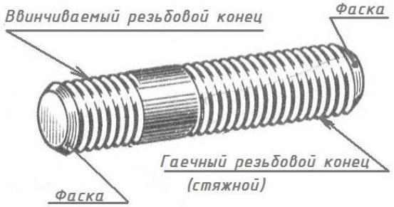 Шпилька: ее подбор, применение, расчет веса | 1