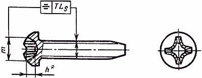 Саморезы: калькулятор веса, изготовление, виды - 19