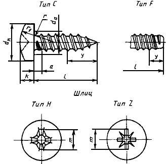 Саморезы: калькулятор веса, изготовление, виды - 10