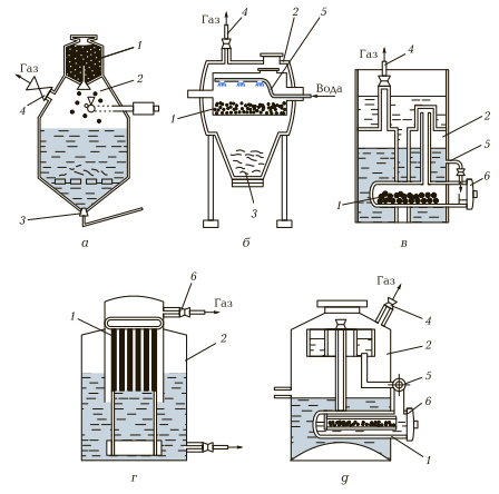 Оборудование для газовой сварки - 3