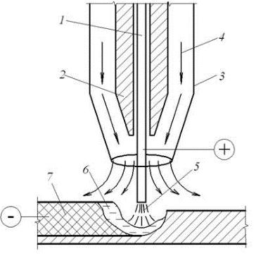 Механизированная сварка - 1