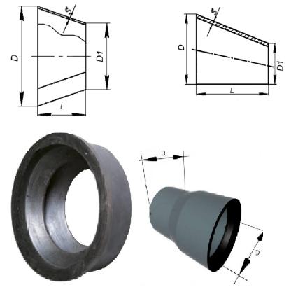Соединительные детали трубопроводов | 3