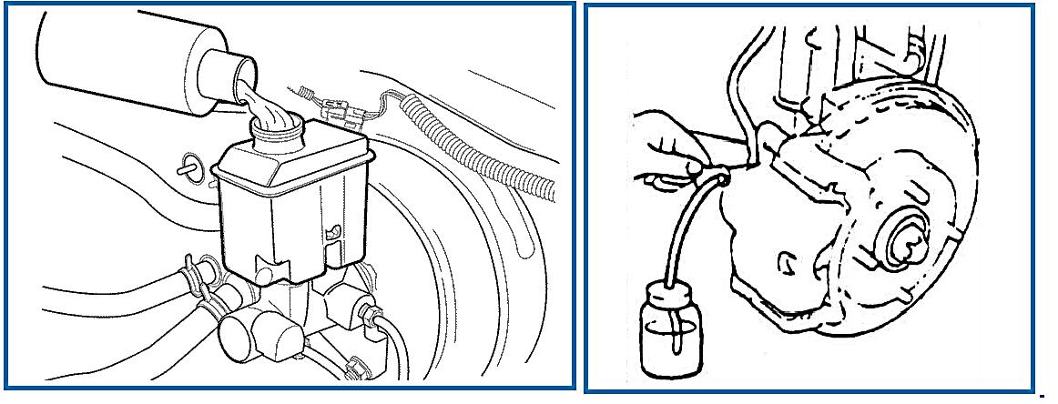Доливка тормозной жидкости в ГТЦ и слив отработки.