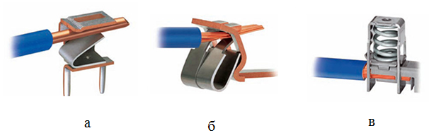 Разъемное соединение. а) без зажимное, б) зажимное, в) пружинное.