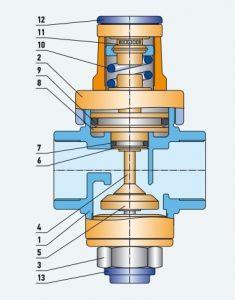 Общий вид редуктора для регулировки давления воды