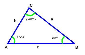 Тригонометрическая таблица Брадиса - 1