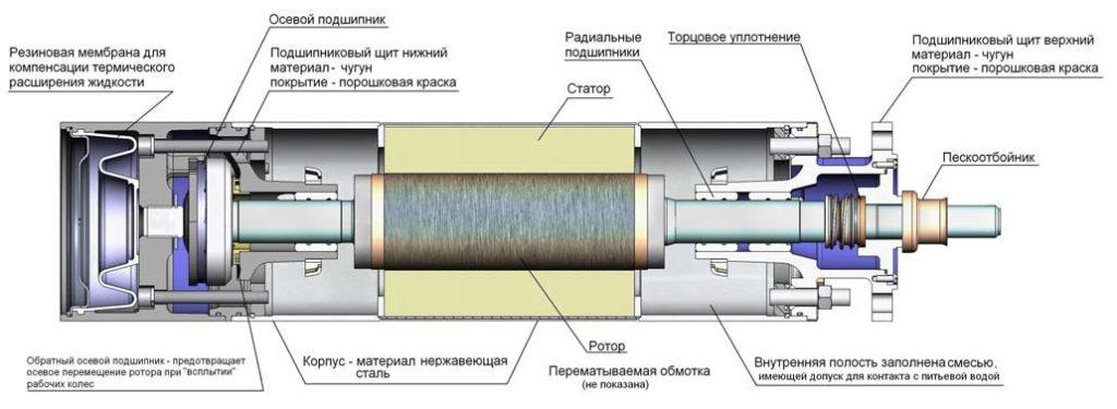 Насос ЭЦВ 8 40 40 - 2