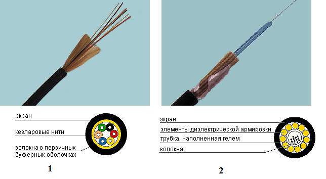 Сварка оптического кабеля | 2