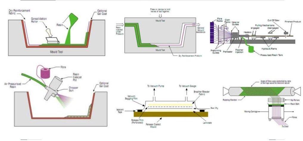 Керамические и композитные материалы в подшипниках | 2