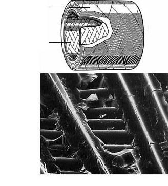 Керамические и композитные материалы в подшипниках | 5