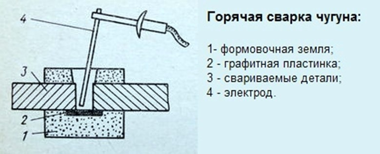 http://themechanic.ru/wp-content/uploads/2019/12/c-users-nataly-desktop-tehnologiya-goryachejsvarki-ch.jpeg