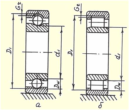 Обозначение радиальных зазоров в ГОСТ24810-81. Фото сайта